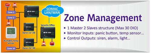 Zone Management