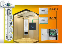 Manage and monitor visitors who access to the Left. suitable for Hotel / Towers / Gov Buildings